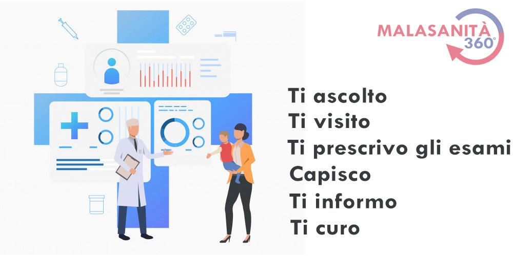 Infografico prevenzione malasanità